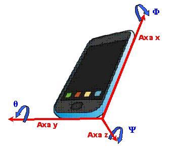 Accelerometru telefon