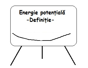 energie potentiala